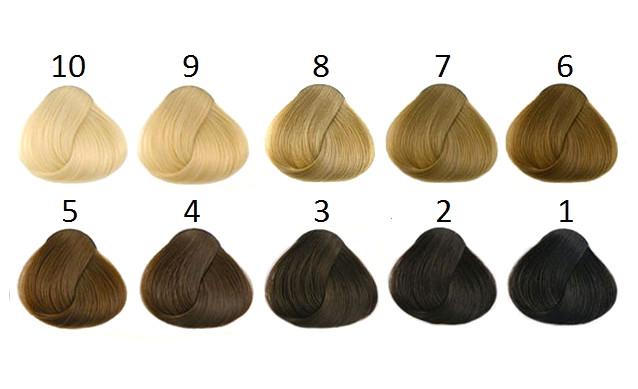 цифр на краске для волос
