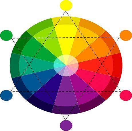 Цветовой круг « width=»461